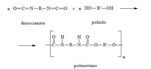 Valpolymer_poliuretano